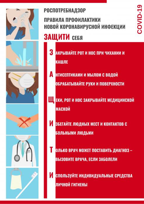 «Коронавирус и меры его профилактики»